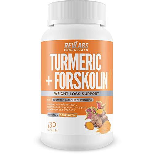 Forskolin absorption